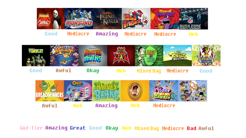 Nickelodeon Cartoon Rating Meme Part By Network Judging Chart