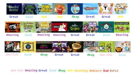 Cartoon Network original cartoons scorecard (Pt 1)