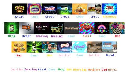 Cartoon Network original cartoons scorecard (Pt 2)