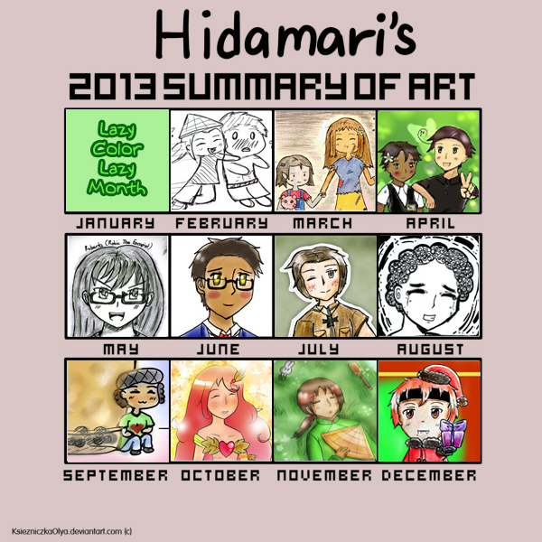 Hidamari's 2013 Summary of Art by marimariakutsu