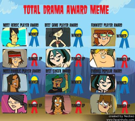 Total Drama Award Meme By Totaldramaheatherfan On Deviantart