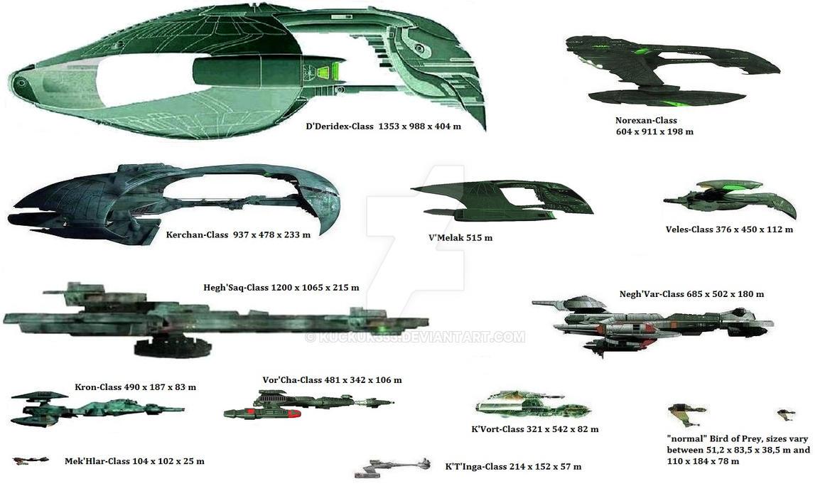 Size comparison romulan and klingon ships by kuckuk333 on DeviantArt