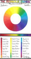 Prismacolor Pencil Combinations I - Rainbow