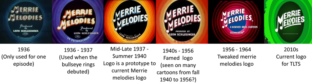 Merrie Melodies Logo Evolution (1936 - 2010s) by DrethPhantomhive