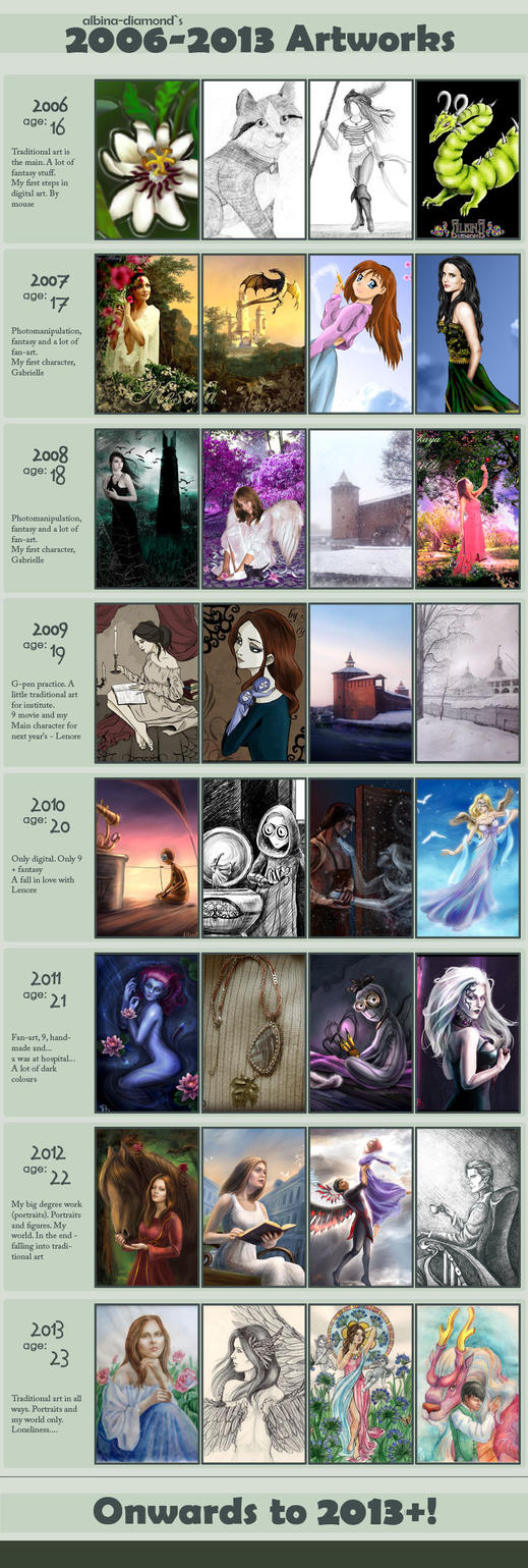 Art-summary06-13 by AlbinaDiamond