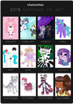 2018 Summary of Art by chatonettes
