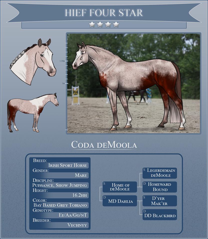 Coda deMoola H-I-E-F 4* by Jyynxx