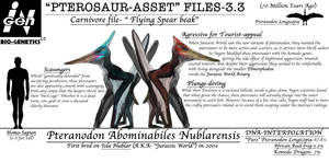 Pterosaur Asset Files-Pteranodon Nublar variant