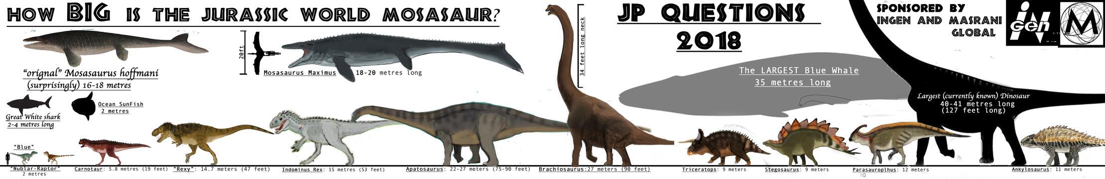 JP QUESTIONS- MOSASAURUS SIZE by Taliesaurus