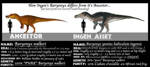 ASSETS MEET ANCESTORS- BARYONYX by Taliesaurus