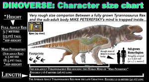 DINOVERSE CHARACTER SIZE CHART: MIKE