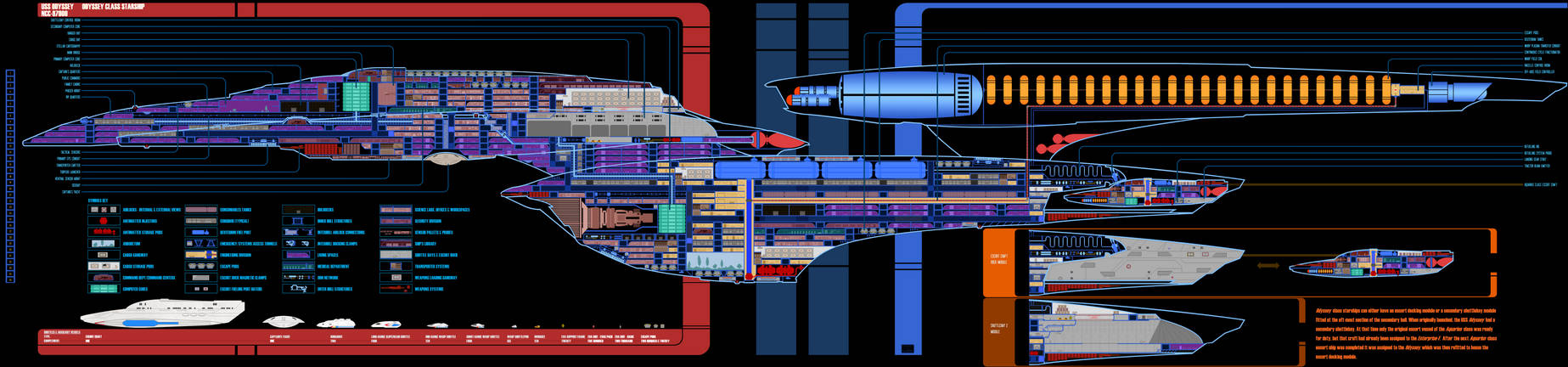 USS Odyssey - Odyssey Class MSD v8