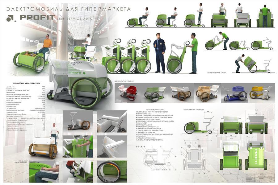 Дизайнеры промышленный дизайн