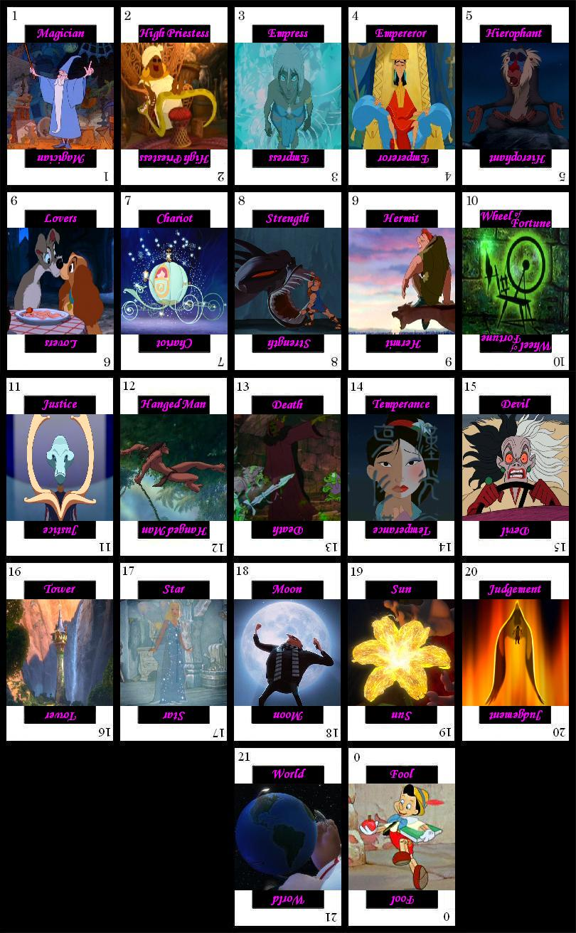 Major Arcana Tarot Card Meaning According To: Tarot Major Arcana Disney By Stachan On DeviantArt