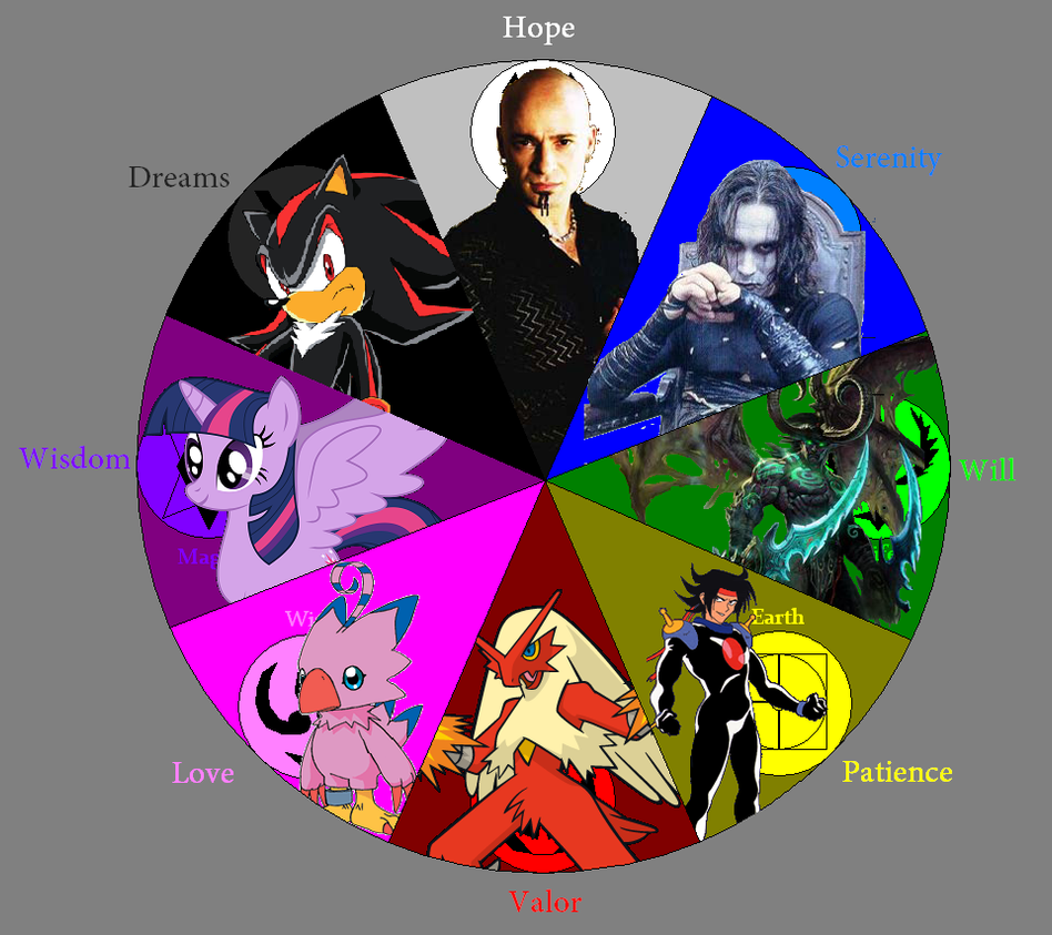 Elemental Wheel Emotion Meme: Allen by AllenRavenix