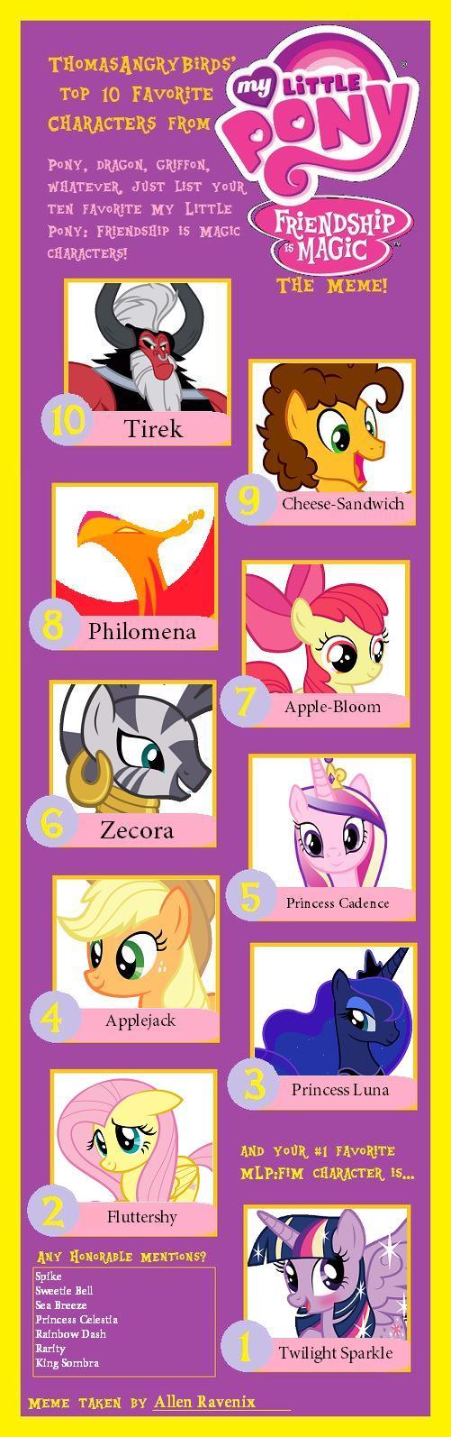 Top 10 My Little Pony Meme by AllenRavenix
