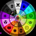 Elemental Wheel of Aether Virtures