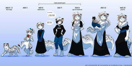 Maeve Age by Twokinds
