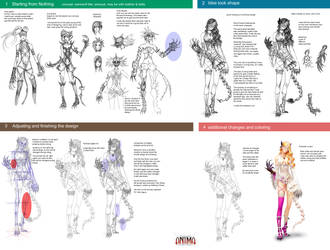 Anima: Freya's design process by Wen-M