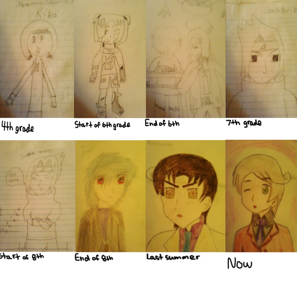 Evolution of my drawing style by sasoritol on deviantart What is style