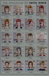 The Evolution of David Bowie by skylenblue
