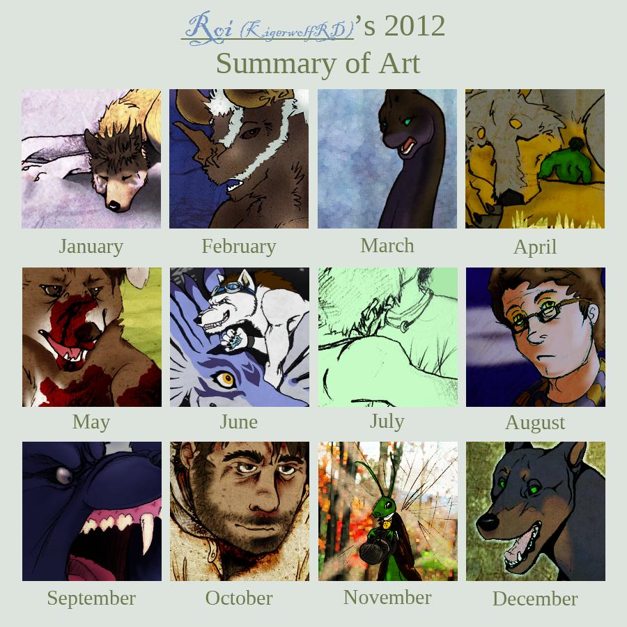 Summary of Art -2012- by KigerwolfRD