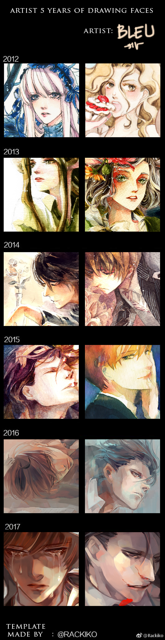 5 years of drawing faces by Charlotte-Exotique
