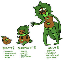 Slosprout