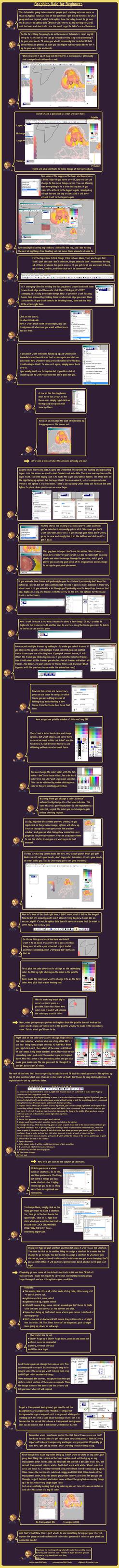 Tutorial for Beginners: Graphics Gale Rundown by RHLPixels