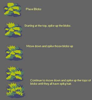 Crazy Simple Grass tutorial