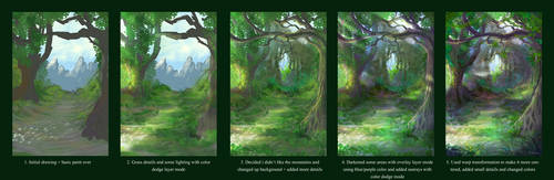 Elven Forest Process