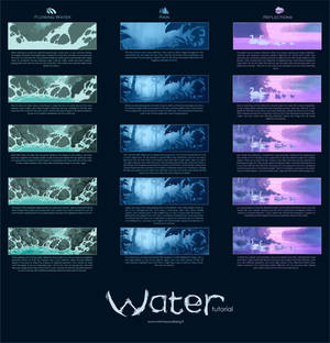 Water Tutorial
