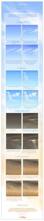 Clouds tutorial