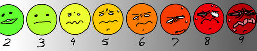 A simple mental health pain scale by beeZah