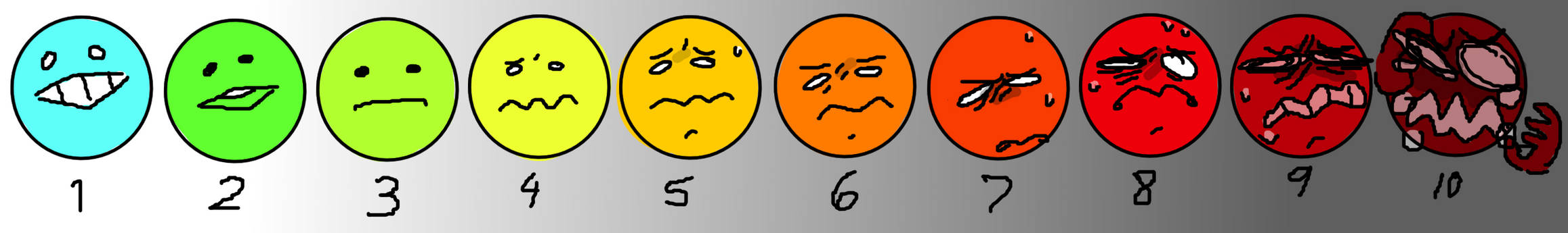 A simple mental health pain scale