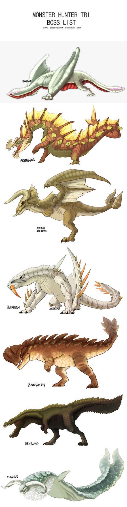 Monster hunter tri boss list by macawnivore on deviantart for Decoration list monster hunter world