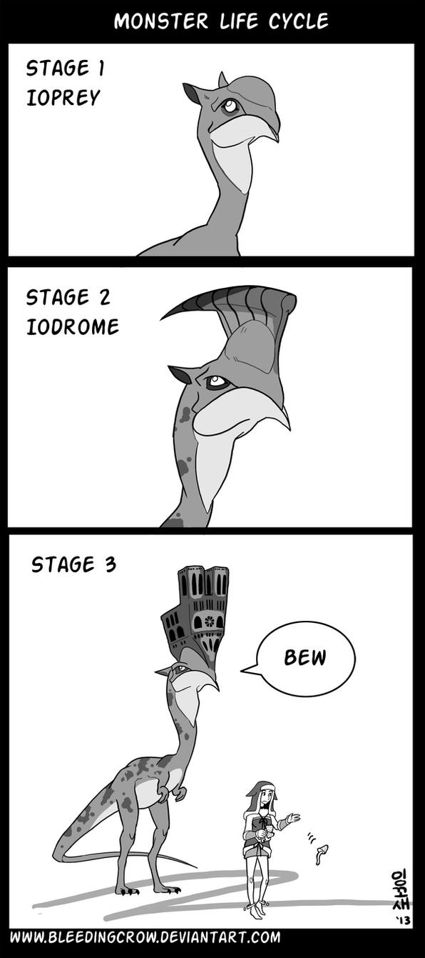 Monster Hunter Short Comic Monster Life Cycle by macawnivore