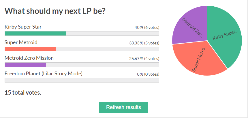 LP Results Screen by LeoHightower