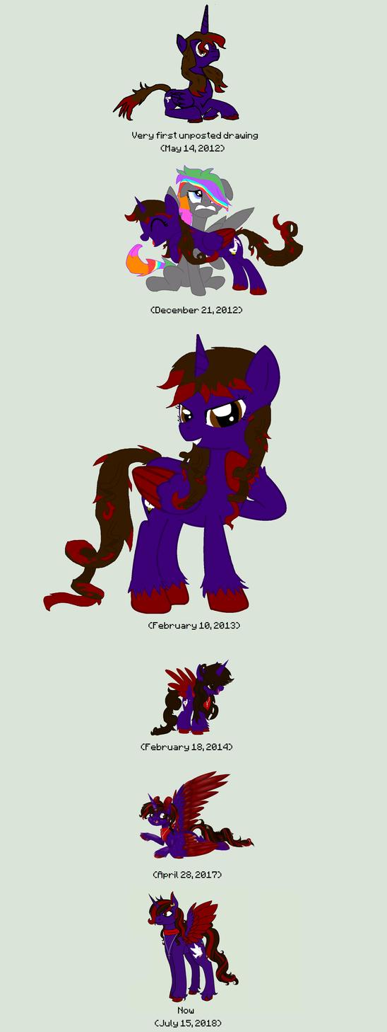 Evolution of Chocolate Cherry by zX-ShadowLugia111-Xz
