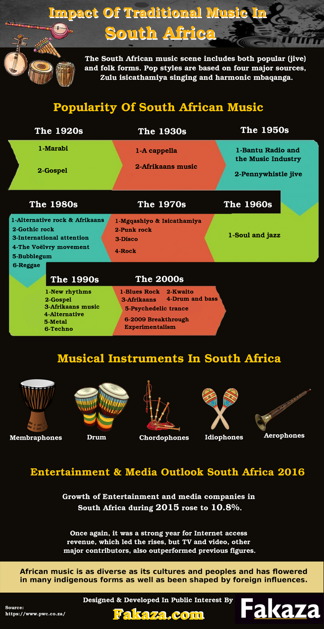 impact of traditional music essay Volume no 2 (2012), issue n o 4 (april ) issn 2 231-5756 a monthly double-blind peer reviewed refereed open access international e-journal - included in the international serial directories indexed & listed at: ulrich's periodicals directory ©, proquest, usa, ebsco publishing.