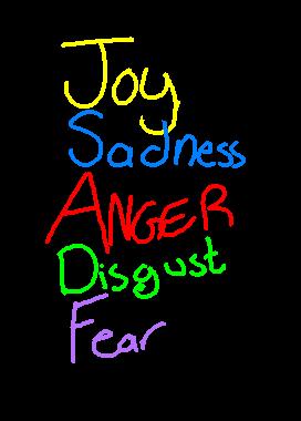 Emotions by HooeySmarts333
