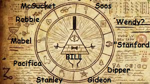 my theory on the Bill Cipher wheel by PianoTrickster