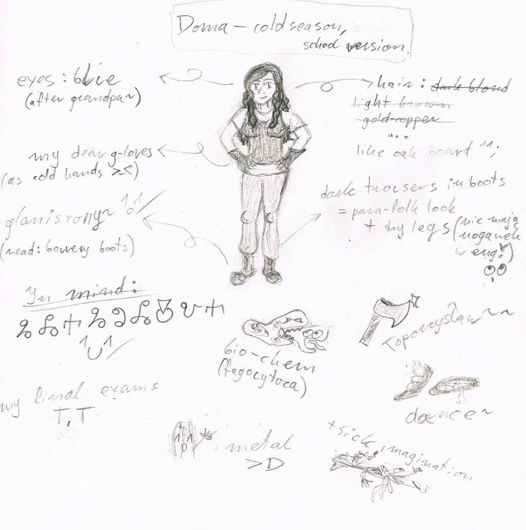 Doma-nissan's Profile Picture