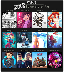 Para's 2018 Summary of Art by ParaParano