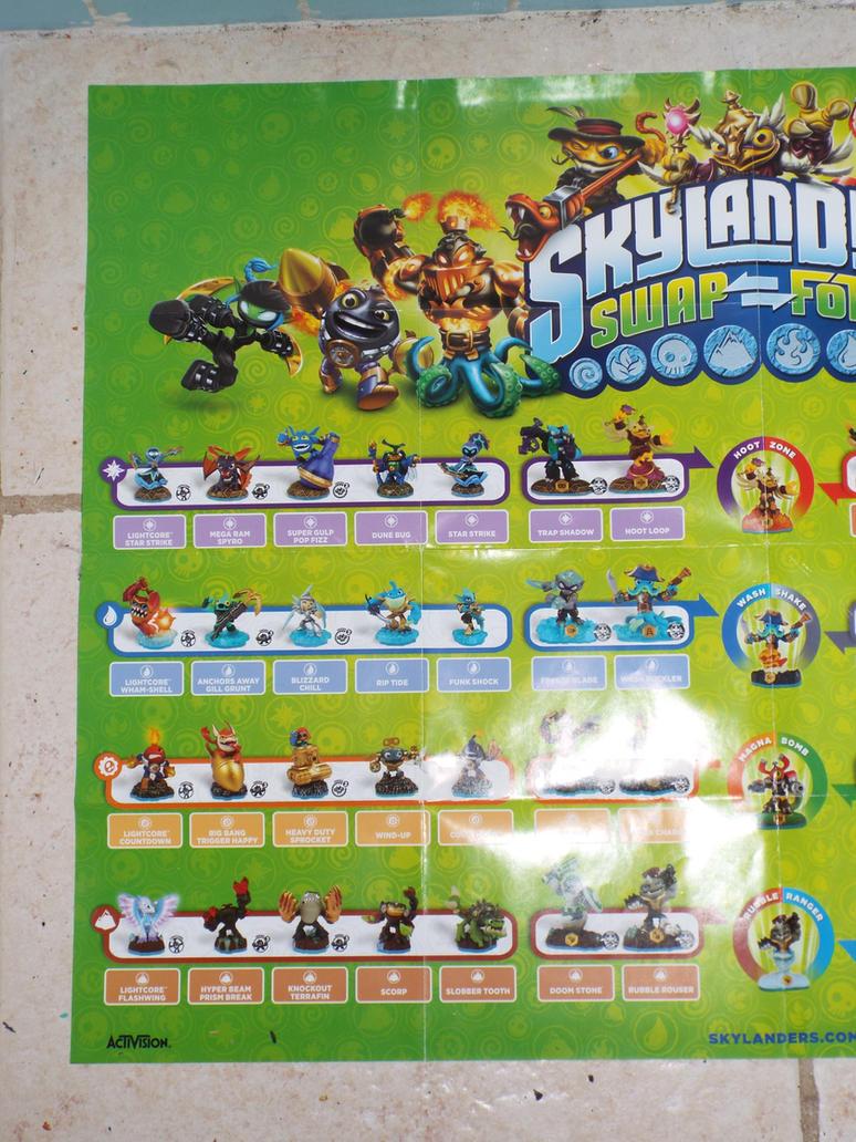 (Skylanders) Swap Force poster (Left Side) by KrazyKari on ...