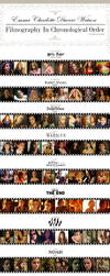 Emma Watson Filmography in chronological order by RafaelGiovannini