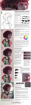 Basics of Painting by Rashedjrs