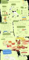 Vixletron Species Guide by xolaen