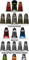 My Dalek Hierarchy