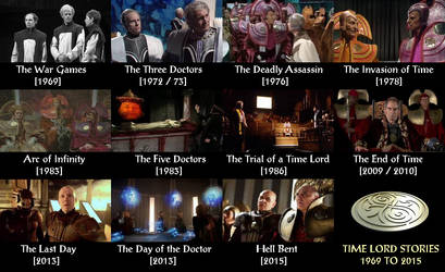 Doctor Who - Time Lord Stories [1969 to 2015] by DoctorWhoOne